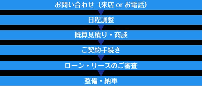 flow_norudake001